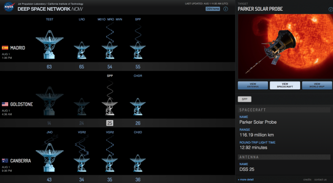 In this image from the Deep Space Network Now site, Parker Solar Probe is shown connecting with a carrier wave to antennas 25 and 55 on Aug. 1, 2019. Parker Solar Probe is identified as SPP by DSN; the mission, formerly Solar Probe Plus, was renamed for solar scientist Eugene Parker in 2017.