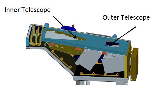 WISPR instrument diagram